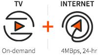 TV + Internet + Voice
